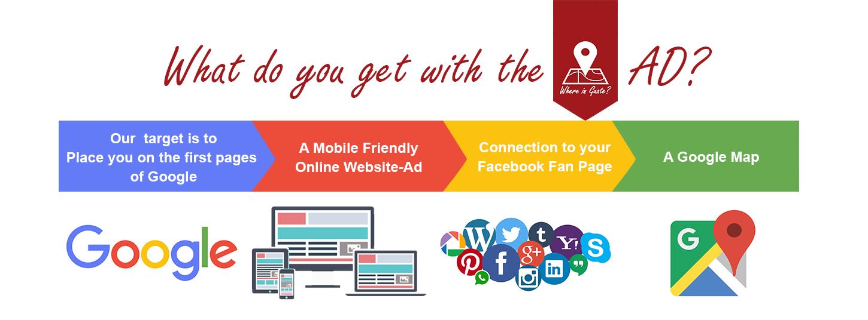 Online ads and website benefits