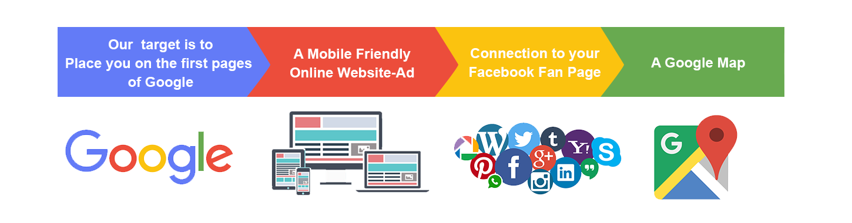 e-commerce seo paginas web y aplicaciones guatemala